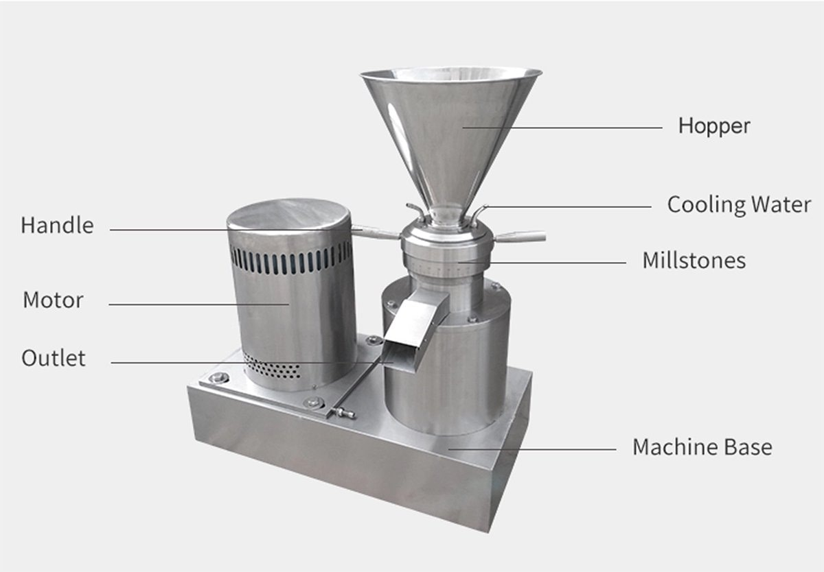 Colloid Mill Structure Pictures