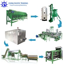 Cashew Processing Equipment