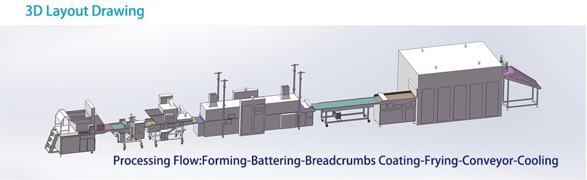 Chicken Nuggets Production Line 3D Layout Drawing